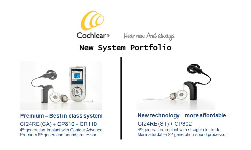 cochlear-porfolio