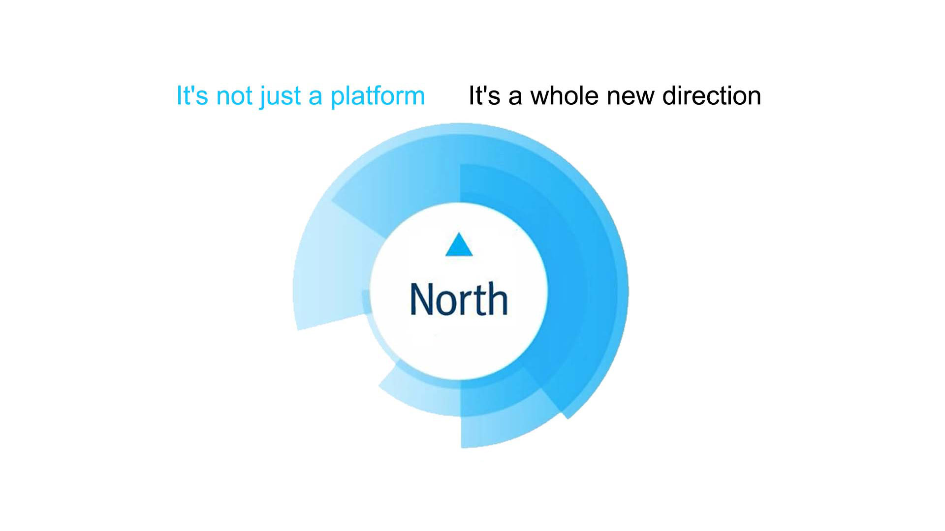 northplatform